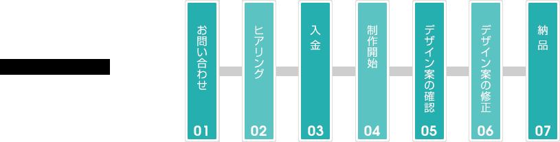 2案ご提案、¥32,400~